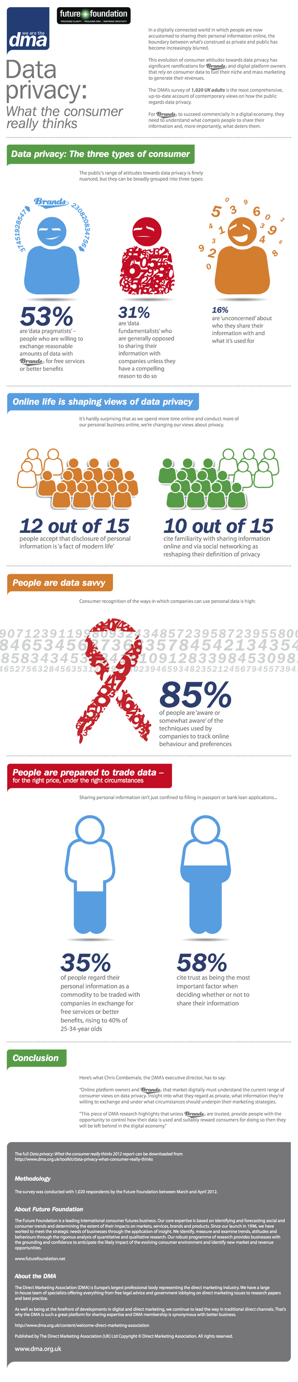 data_privacy_infographic_jun_12__1_-blog-full